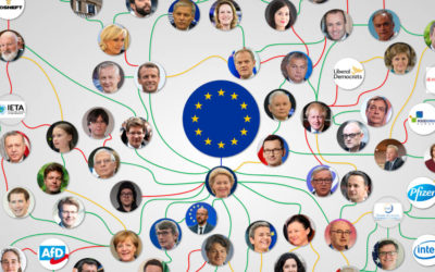 Mind Map European Union